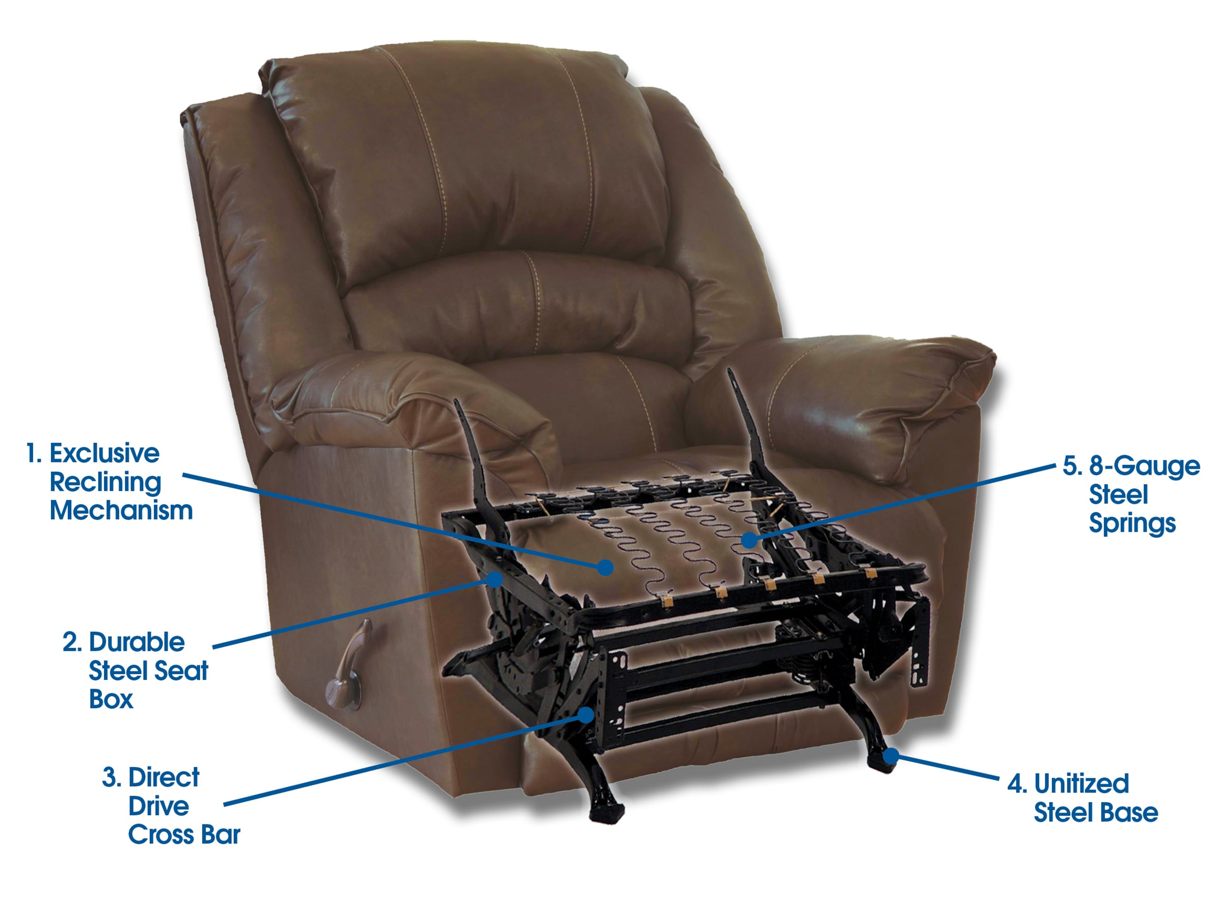 Parts of our recliners